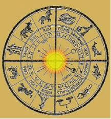 توقعات الابراج اليوم الخميس 6-2-2014 , برجك اليوم الخميس 6 فبراير 2014