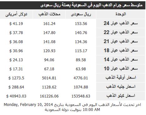 اسعار الذهب في السعودية اليوم الثلاثاء 11-2-2014 , سعر الذهب السعودي اليوم 11-4-1435