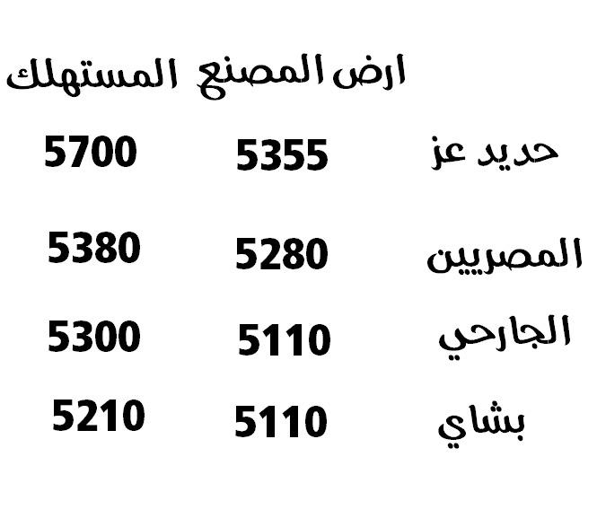 اسعار الحديد في مصر يوم الاربعاء 12/2/2014, سعر الحديد المصري اليوم الاربعاء 12 فبراير 2014