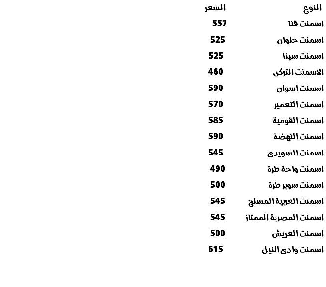 اسعار الاسمنت اليوم الاربعاء في مصر 12-2-2014 , سعر الاسمنت المصري 12 فبراير 2014