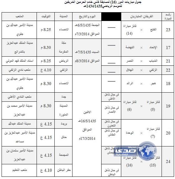 مواعيد مباريات الدور16 من كاس خادم الحرمين 1435