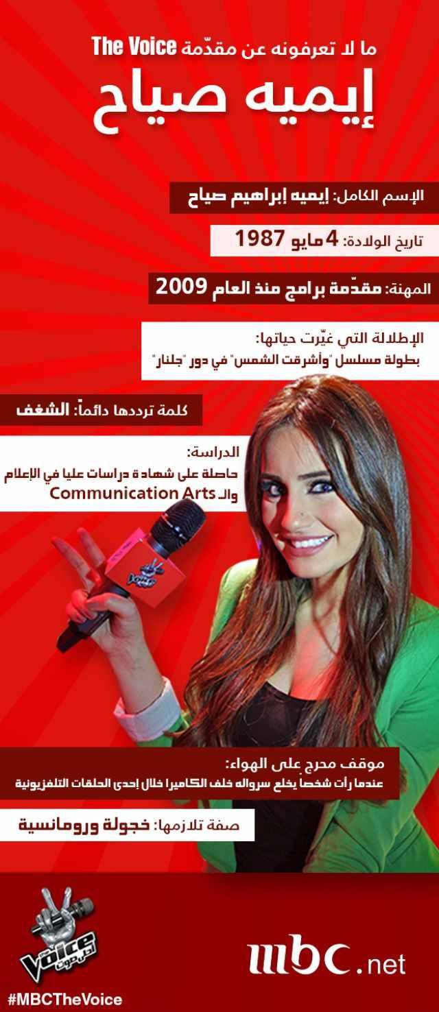 السيرة الذاتية إيميه صياح , معلومات عن مقدمة برنامج ذا فويس الممثلة اللبنانية إيميه صياح