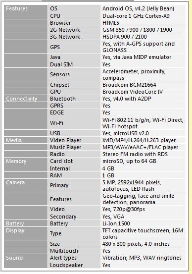 مميزات و عيوب سامسونج جلاكسي Ace 3 بالصور كل ماتريد معرفته عن مواصفات و سعر جهاز Galaxy Ace 3 Duos