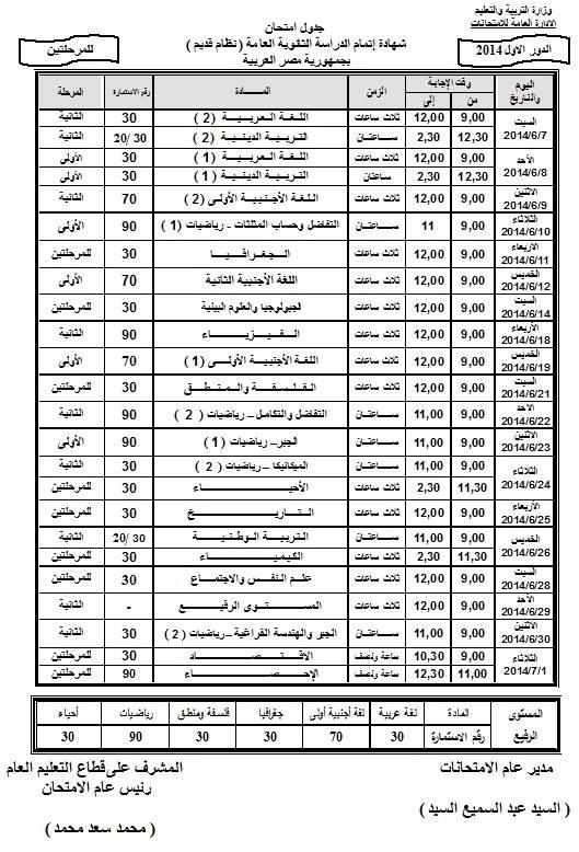 موعد امتحانات الثانوية العامة في مصر من يوم 8 يونيو 2014 وتنتهي يوم 1 يوليو 2014