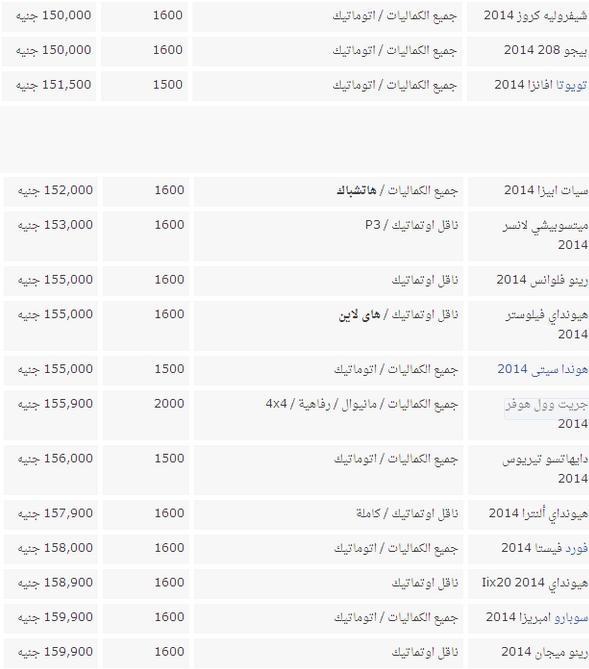 اسعار السيارات الجديدة في مصر لشهر نيسان 2014 , سعر جميع انواع السيارات لشهر 4-2014
