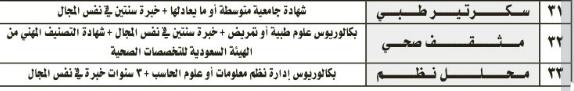 وظائف في الشؤون الصحية بوزارة الحرس الوطني ابريل 2014 ، وظائف بوزارة الحرس الوطني نيسان 1435