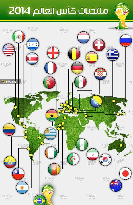 صور المنتخبات المتأهلة إلى كأس العالم 2014 بالبرازيل
