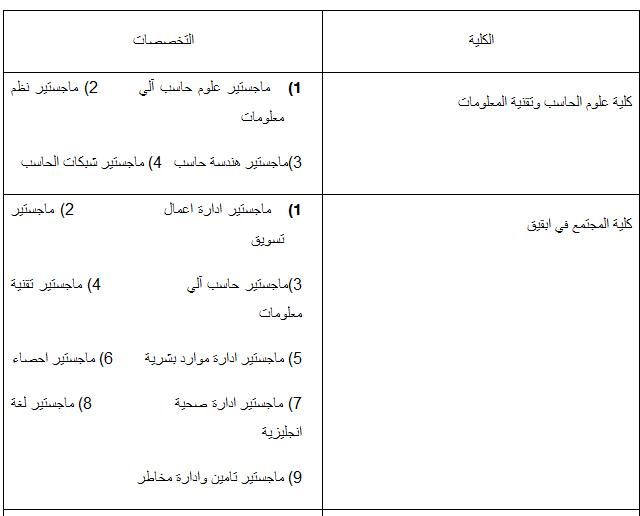 وظائف جديدة اليوم 29-6-2014 ، وظائف شاغرة الاحد 1-9-1435