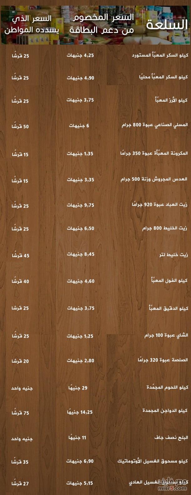 اسعار جميع السلع في مصر بعد قرارات الحكومة الأخيرة غاز – بنزين – سجائر – كهرباء