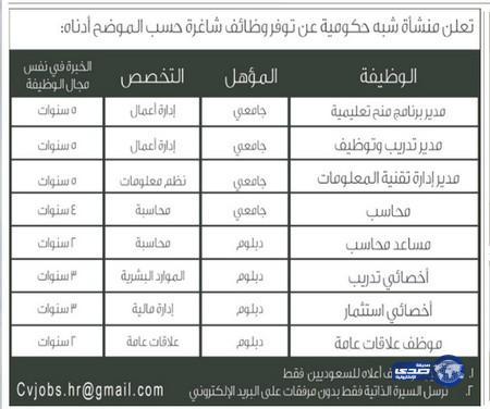 وظائف رجالية اليوم الخميس 29-12-1435