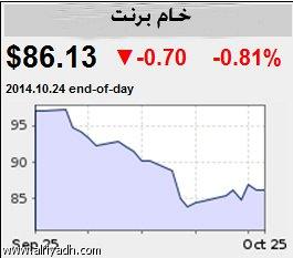 أخبار السعودية اليوم الاثنين 3-1-1436