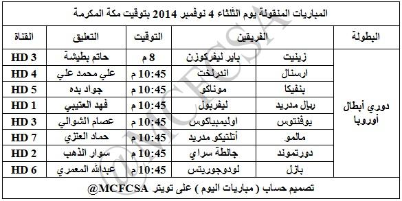جدول مباريات دوري ابطال اوروبا يوم الثلاثاء 4 نوفمبر 2014