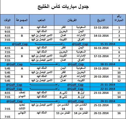 موعد وتوقيت مباريات كأس الخليج العربي 1436