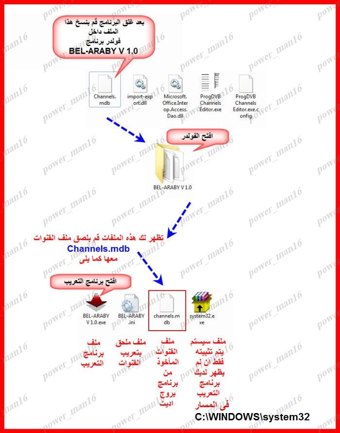 حصرى من تصميمى برنامج BEL-ARABY V 1.0 لتعريب قنوات البروج بضغطه واحده وفى ثوانى Img_1416537679_263