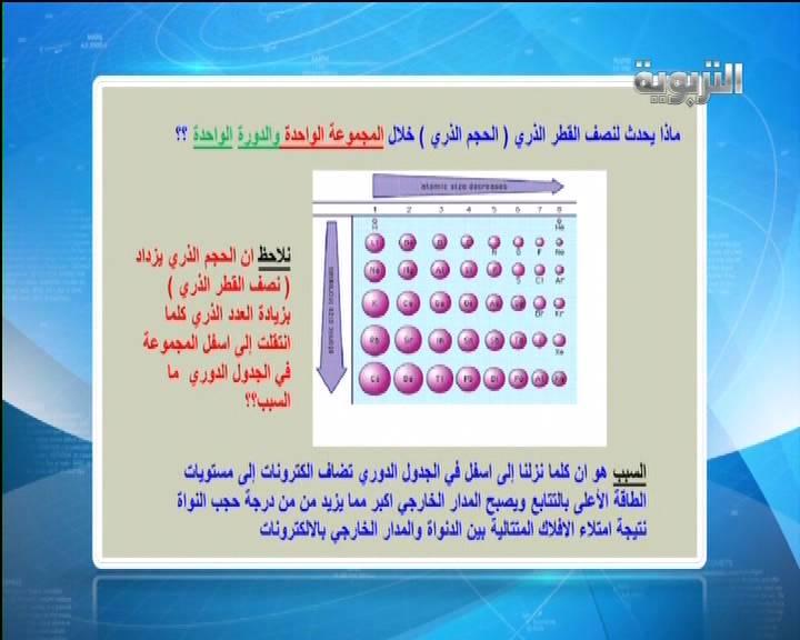 احدث تردد قناة التربوية الكويت Altarbaweya الفضائيه