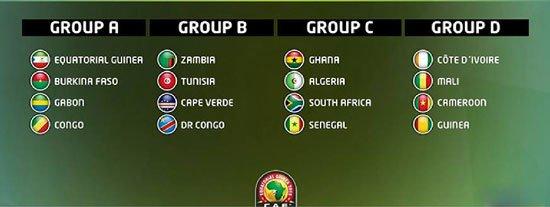 قرعة كأس الأمم الأفريقية الاربعاء 3 ديسمبر 2014