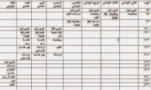جدول امتحان الشهادة الابتدائية والاعدادية والثانوية 2015 الترم الاول في مصر