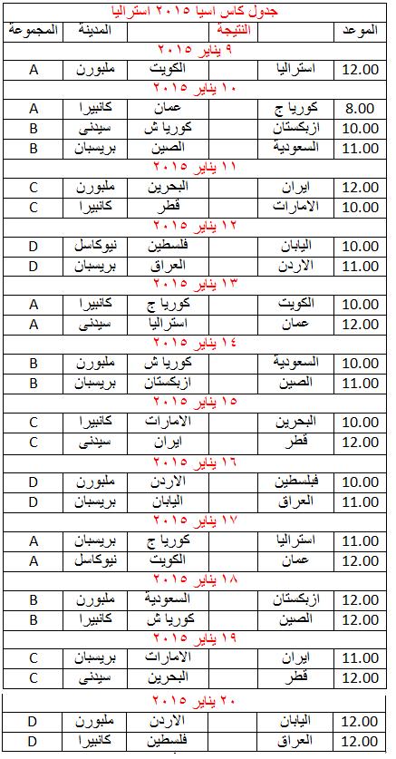 جدول مباريات السعودية فى كأس أسيا 2015 مع الصين وأزبكستان وكوريا الشمالية