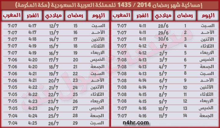 إمساكية شهر رمضان 1436