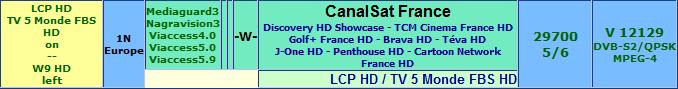 LCP HD / TV 5 Monde FBS HD ���� ����� Astra 1KR/1L/1M/1N @ 19.2� East