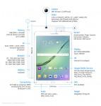 رسمياً سامسونج تكشف عن الجهاز اللوحي Galaxy Tab S2