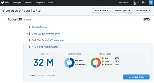 تويتر توفر للمعلنينالقدرة على استهداف الأحداث والمناسبات الهامة