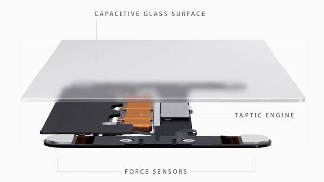 ������ ����� �� ���� Force Touch ��� ����� 6 ��� ������