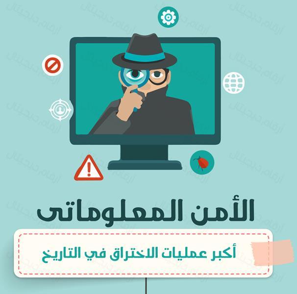إنفوجرافيك الأمن المعلوماتي وأكبر عمليات اختراق في التاريخ