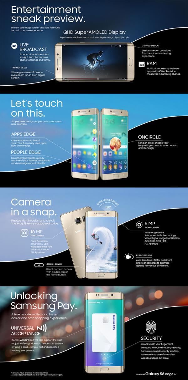 سامسونج تبرز مميزات جالكسي إس 6 إيدج بلس الجديدة للمستخدمين