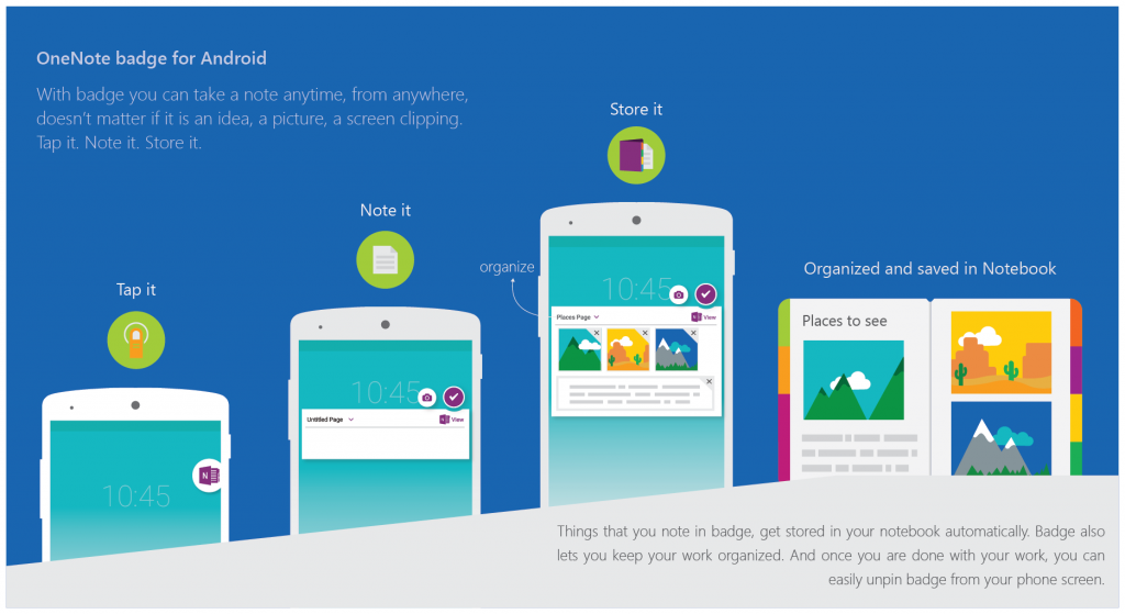 تحديث ون نوت يدعم أندرويد و iOS وسطح المكتب