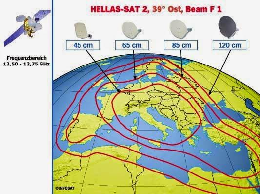 شرح استقبال القمر البلغاري هيلاسات Hellas Sat 39°E