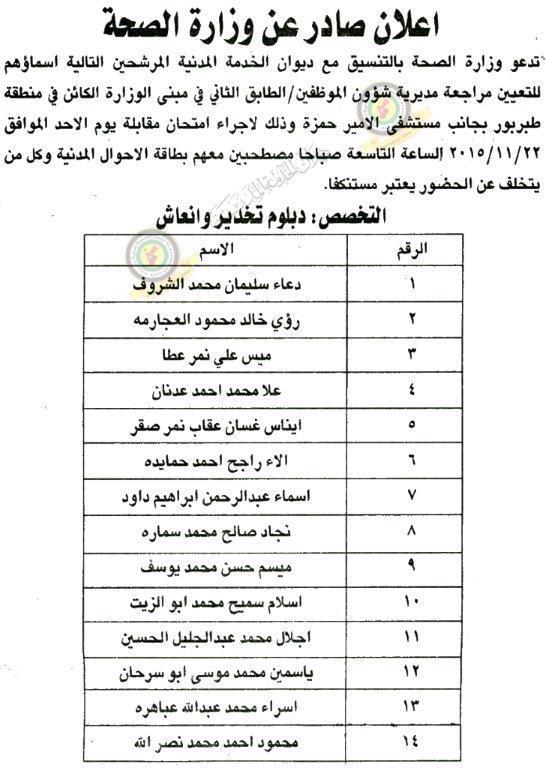 بالأسماء مرشحون للتعيين في الصحة الأردنية