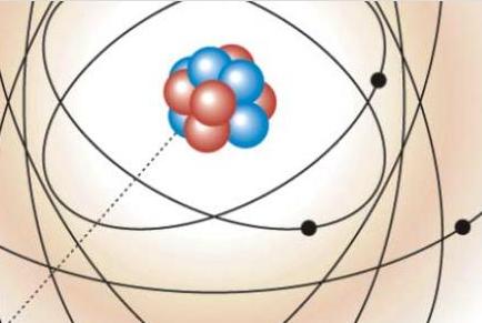 ماهي شحنة النيوترون - معلومات عن شحنة النيوترون