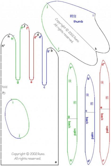 شرح طريقة تطريز و عمل قفاز, اسهل طريقة لعمل قفاز بالباترون