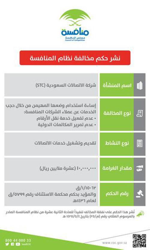 تفاصيل واسباب تغريم الاتصالات السعودية 10 ملايين ريال