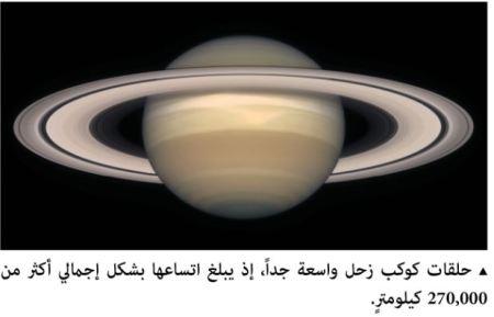 بحث عن كوكب زحل , صور كوكب زحل الحقيقي , وصف كوكب زحل