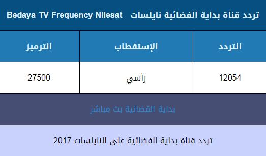 تردد قناة بداية الجديد على النايل سات وعرب سات زد رصيدك 7
