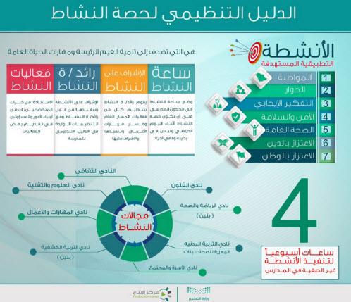 الدليل التنظيمي لساعة النشاط الإضافية , الدليل التنظيمي لحصة النشاط