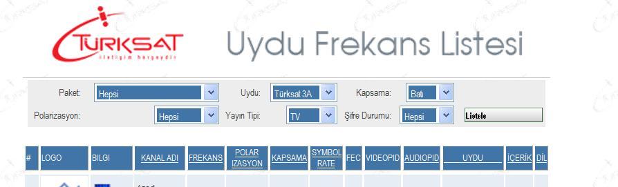 ضبط القمر التركي في مصر و الاردن , طريقة استقبال قمر Turksat