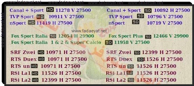 القنوات المجانية الناقلة مباراة ايطاليا و كوستاريكا اليوم الجمعة 20-6-2014