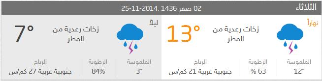 حالة الطقس في عمان الاردن 2 صفر 1436 ,2014-11-25