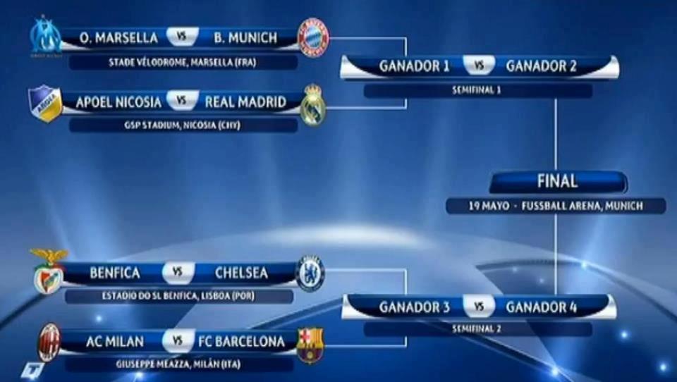 نتائج قرعة نصف نهائي دوري أبطال أوروبا 2012