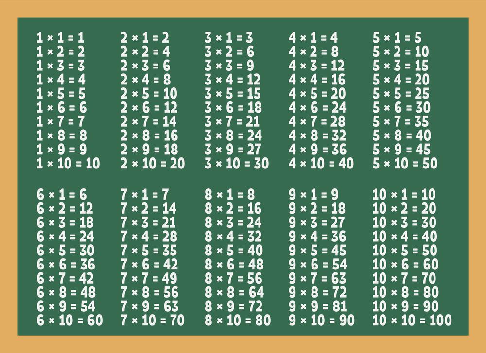 صور جدول الضرب للطباعة مع طرق سهلة لحفظ الجدول بالكامل