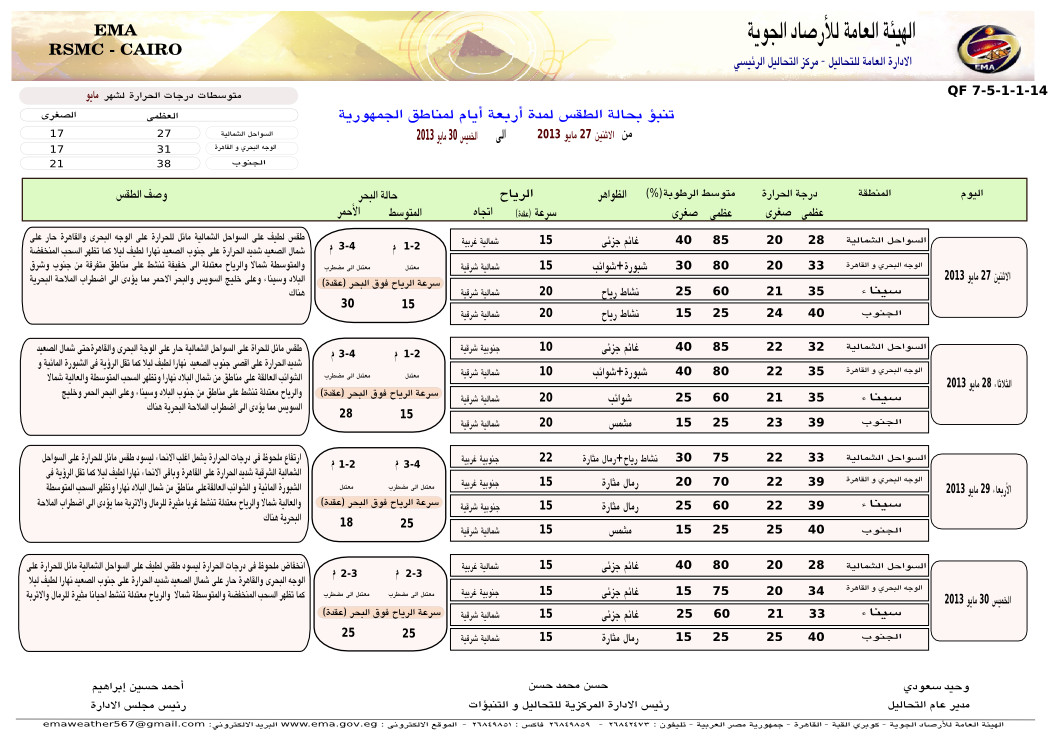 توقعات الارصاد الجوية فى مصر اليوم الثلاثاء 28-5-2013