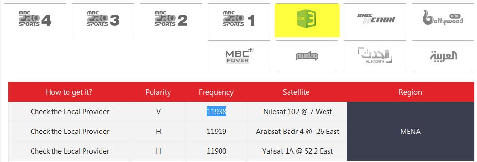 تردد Mbc Maser2 الجديد على النايل سات قناة Mbc مصر 2 على