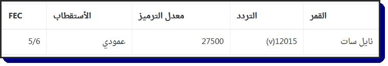 تردد قنوات الحياة 2018 علي النايل سات , باقة قنوات الحياة