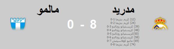 ريال مدريد يكتسح مالمو السويدي بسوبر هاترك رونالدو و هاترك بنزيمة شاهد الفيديو