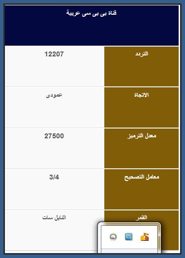 تردد قناة bbc عربية , تردد قناة bbc عربية الجديد على نيل سات 2013