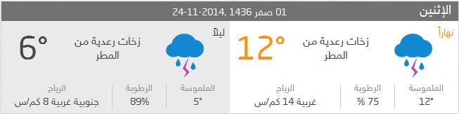 حالة الطقس في عمان الاردن 1 صفر 1436 ,2014-11-24