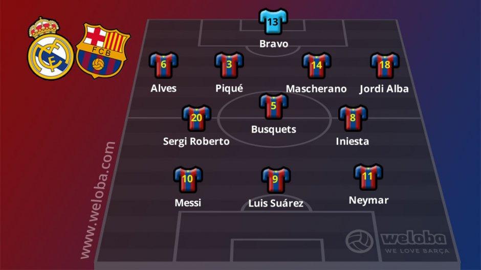 تشكيلة برشلونة في الكلاسيكو اليوم السبت 21-11-2015